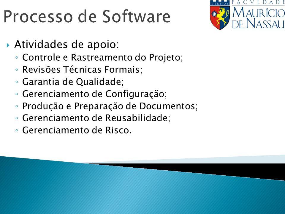 Processo de Software Atividades de apoio: Controle e Rastreamento do Projeto; Revisões Técnicas Formais; Garantia de Qualidade; Gerenciamento de Configuração; Produção e Preparação de Documentos; Gerenciamento de Reusabilidade; Gerenciamento de Risco.