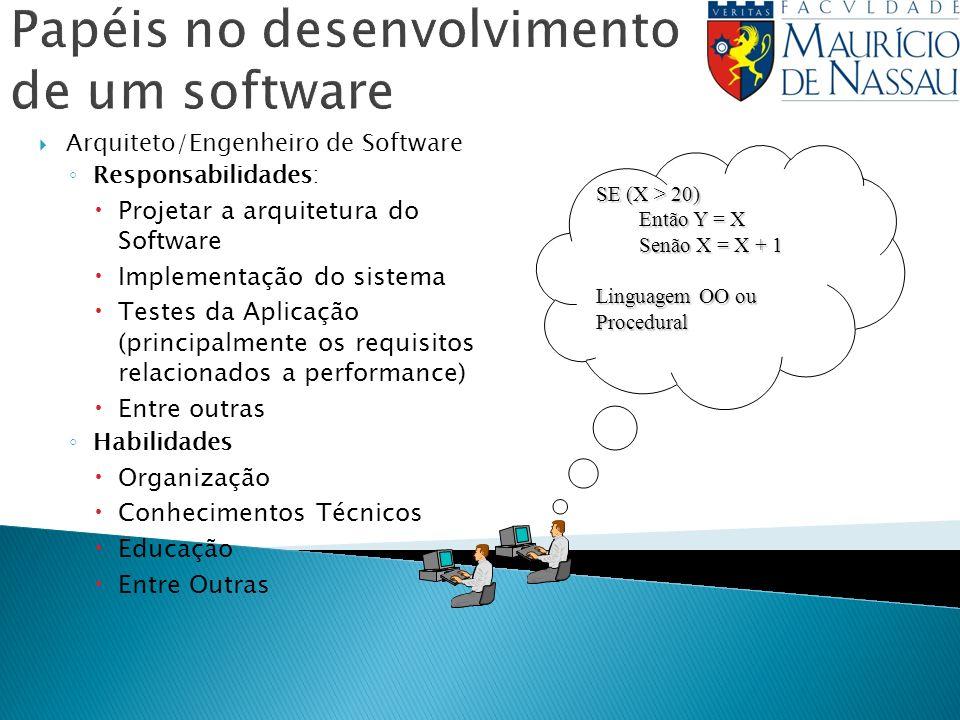 Arquiteto/Engenheiro de Software Responsabilidades: Projetar a arquitetura do Software Implementação do sistema Testes da Aplicação (principalmente os