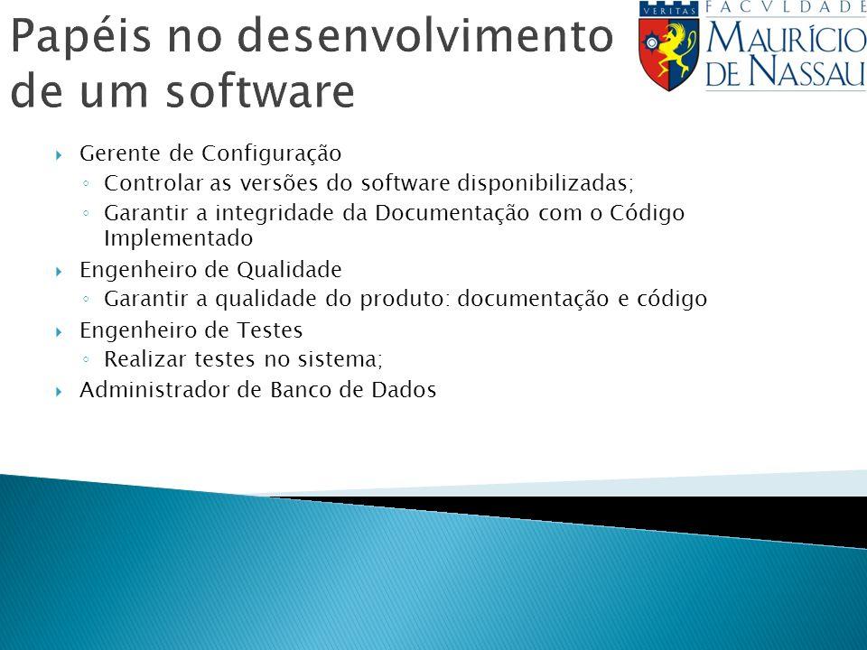 Gerente de Configuração Controlar as versões do software disponibilizadas; Garantir a integridade da Documentação com o Código Implementado Engenheiro