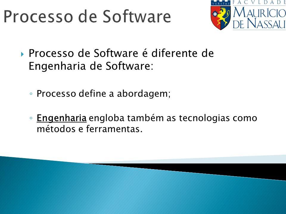 Processo de Software Processo de Software é diferente de Engenharia de Software: Processo define a abordagem; Engenharia engloba também as tecnologias