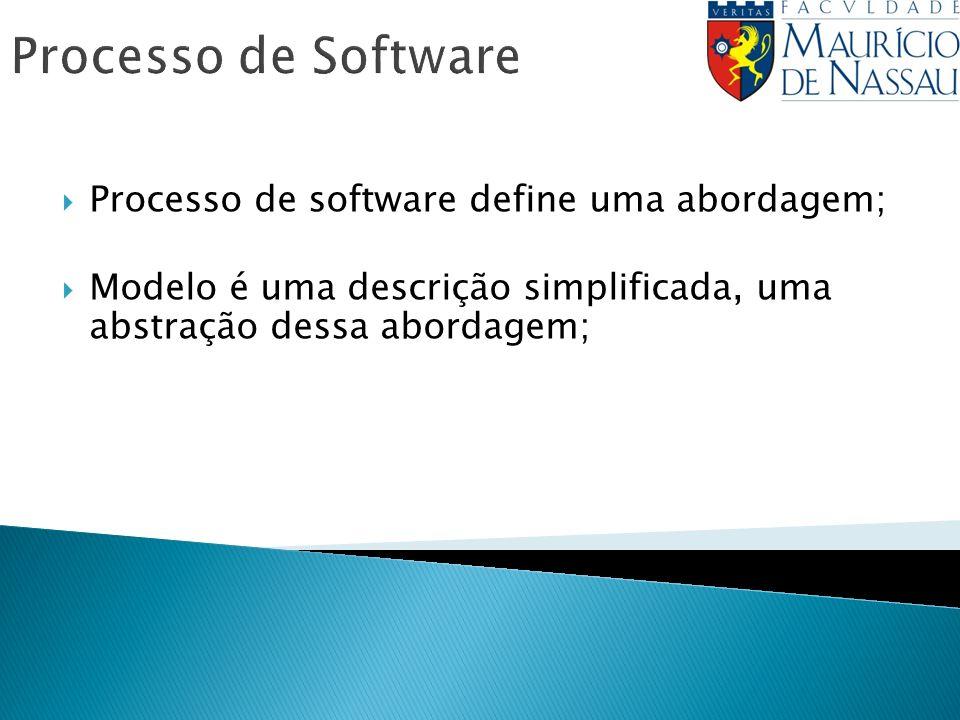 Processo de Software Processo de software define uma abordagem; Modelo é uma descrição simplificada, uma abstração dessa abordagem;