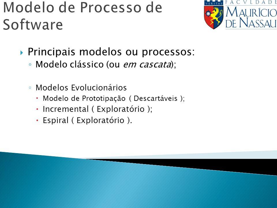 Modelo de Processo de Software Principais modelos ou processos: Modelo clássico (ou em cascata); Modelos Evolucionários Modelo de Prototipação ( Desca
