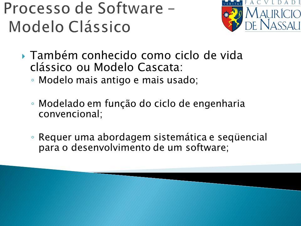 Processo de Software – Modelo Clássico Também conhecido como ciclo de vida clássico ou Modelo Cascata: Modelo mais antigo e mais usado; Modelado em função do ciclo de engenharia convencional; Requer uma abordagem sistemática e seqüencial para o desenvolvimento de um software;