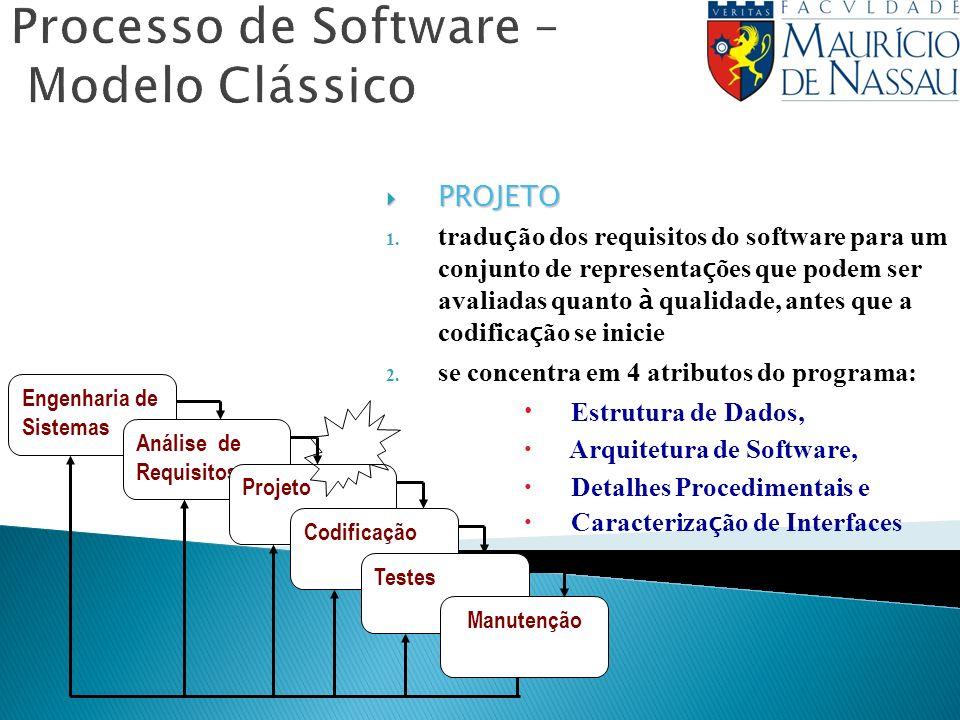 Processo de Software – Modelo Clássico Engenharia de Sistemas Análise de Requisitos Projeto Codificação Testes Manutenção PROJETO PROJETO 1. tradu ç ã