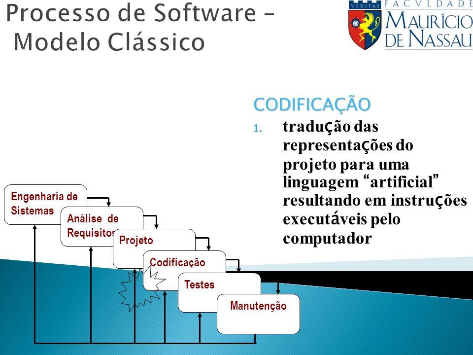 Processo de Software – Modelo Clássico Engenharia de Sistemas Análise de Requisitos Projeto Codificação Testes Manutenção CODIFICAÇÃO 1. tradu ç ão da