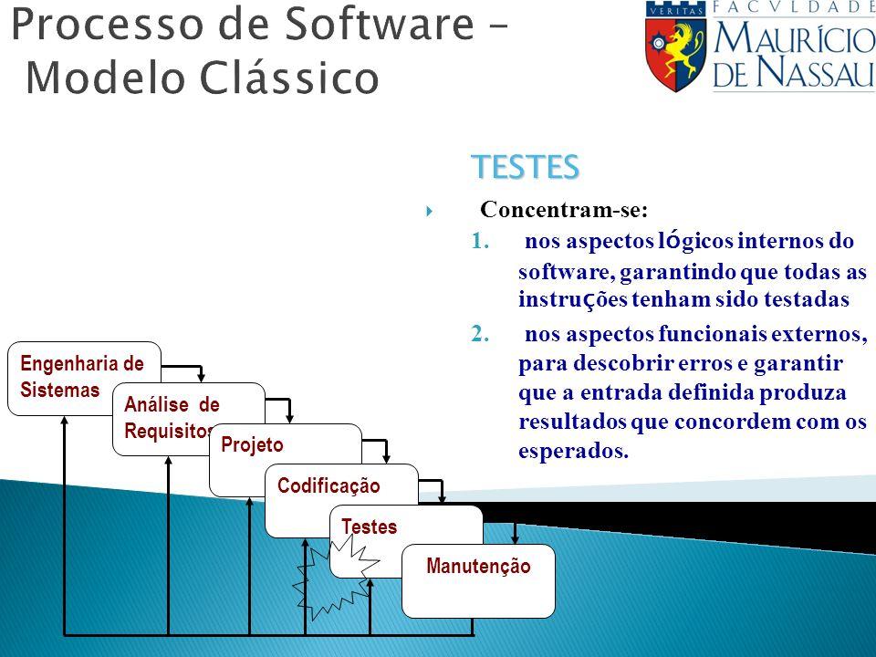 Processo de Software – Modelo Clássico Engenharia de Sistemas Análise de Requisitos Projeto Codificação Testes Manutenção TESTES Concentram-se: 1. nos