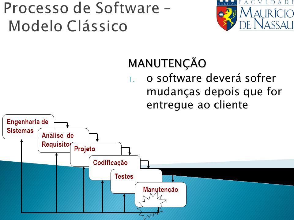 Processo de Software – Modelo Clássico Engenharia de Sistemas Análise de Requisitos Projeto Codificação Testes Manutenção MANUTENÇÃO 1.