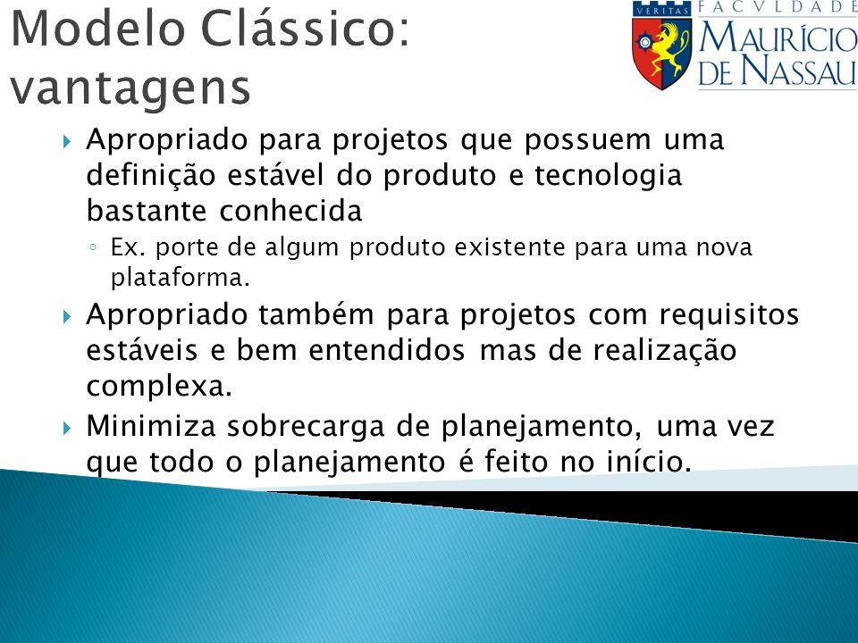 Modelo Clássico: vantagens Apropriado para projetos que possuem uma definição estável do produto e tecnologia bastante conhecida Ex.