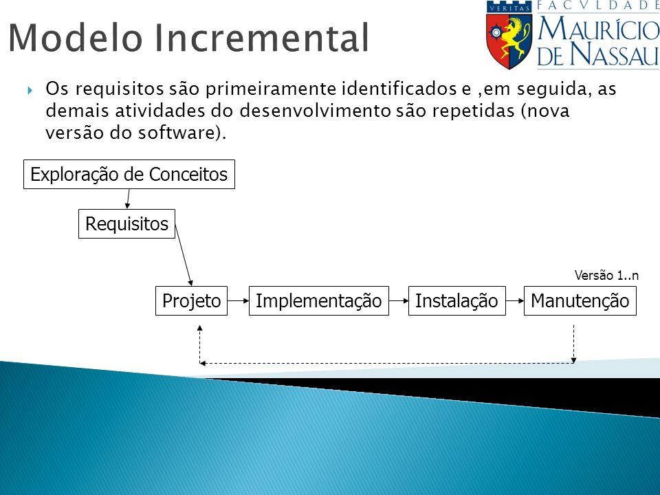 Modelo Incremental Os requisitos são primeiramente identificados e,em seguida, as demais atividades do desenvolvimento são repetidas (nova versão do s