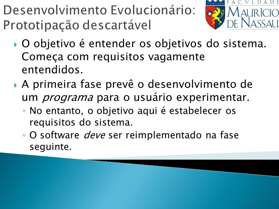 Desenvolvimento Evolucionário: Prototipação descartável O objetivo é entender os objetivos do sistema. Começa com requisitos vagamente entendidos. A p