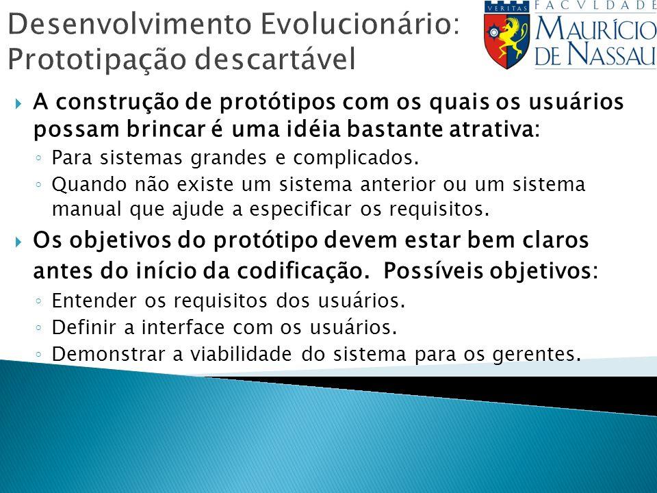 Desenvolvimento Evolucionário: Prototipação descartável A construção de protótipos com os quais os usuários possam brincar é uma idéia bastante atrativa: Para sistemas grandes e complicados.