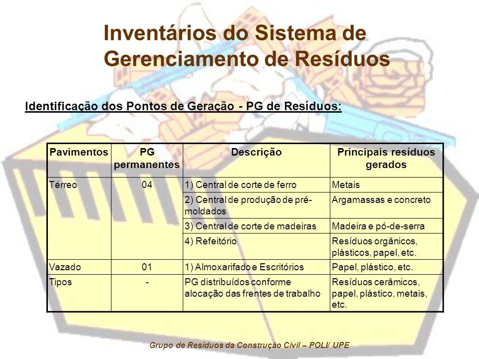 Inventários do Sistema de Gerenciamento de Resíduos Identificação dos Pontos de Geração - PG de Resíduos: PavimentosPG permanentes DescriçãoPrincipais