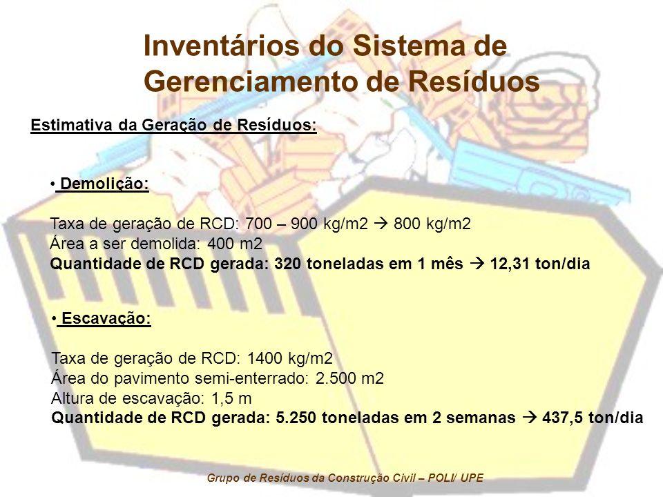 Estimativa da Geração de Resíduos: Demolição: Taxa de geração de RCD: 700 – 900 kg/m2 800 kg/m2 Área a ser demolida: 400 m2 Quantidade de RCD gerada: