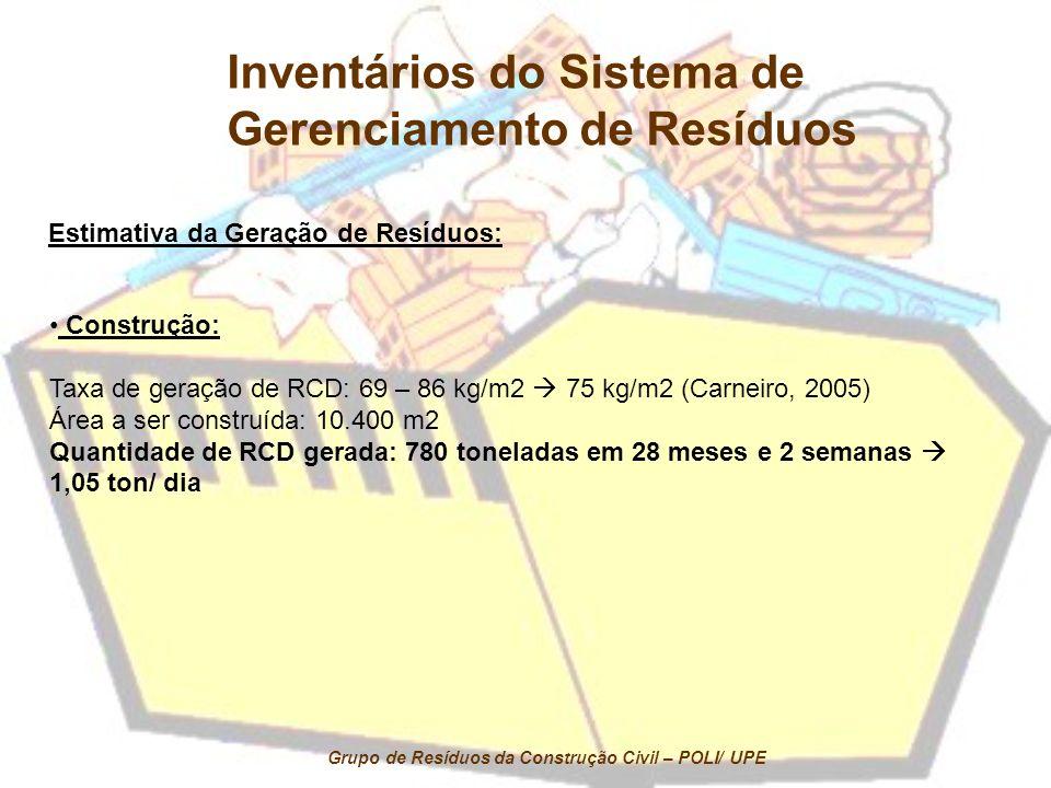 Estimativa da Geração de Resíduos: Construção: Taxa de geração de RCD: 69 – 86 kg/m2 75 kg/m2 (Carneiro, 2005) Área a ser construída: 10.400 m2 Quanti