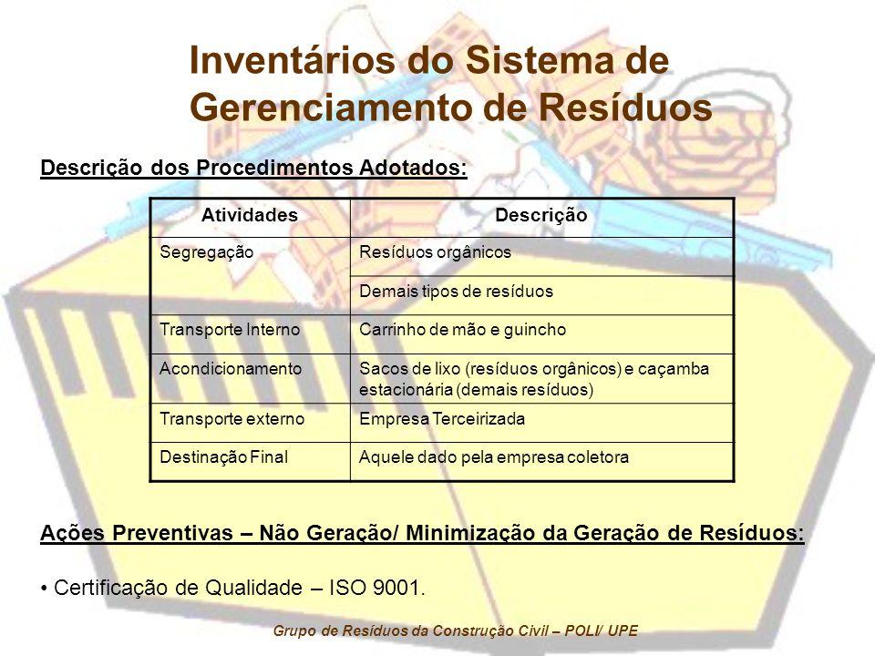 Descrição dos Procedimentos Adotados: AtividadesDescrição SegregaçãoResíduos orgânicos Demais tipos de resíduos Transporte InternoCarrinho de mão e gu