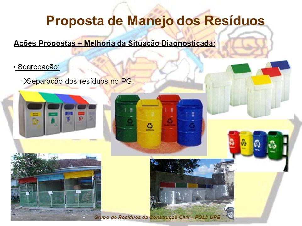Proposta de Manejo dos Resíduos Ações Propostas – Melhoria da Situação Diagnosticada: Segregação: Separação dos resíduos no PG; Grupo de Resíduos da C