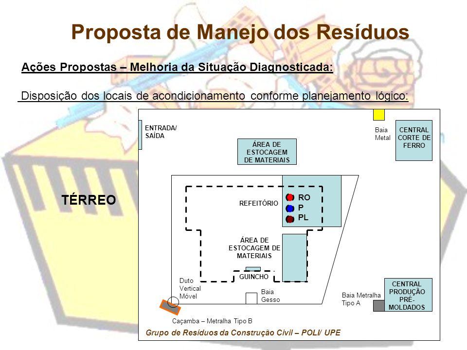 Disposição dos locais de acondicionamento conforme planejamento lógico: Ações Propostas – Melhoria da Situação Diagnosticada: GUINCHO ÁREA DE ESTOCAGE