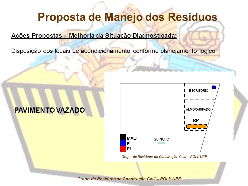 Disposição dos locais de acondicionamento conforme planejamento lógico: Ações Propostas – Melhoria da Situação Diagnosticada: PAVIMENTO VAZADO ALMOXAR