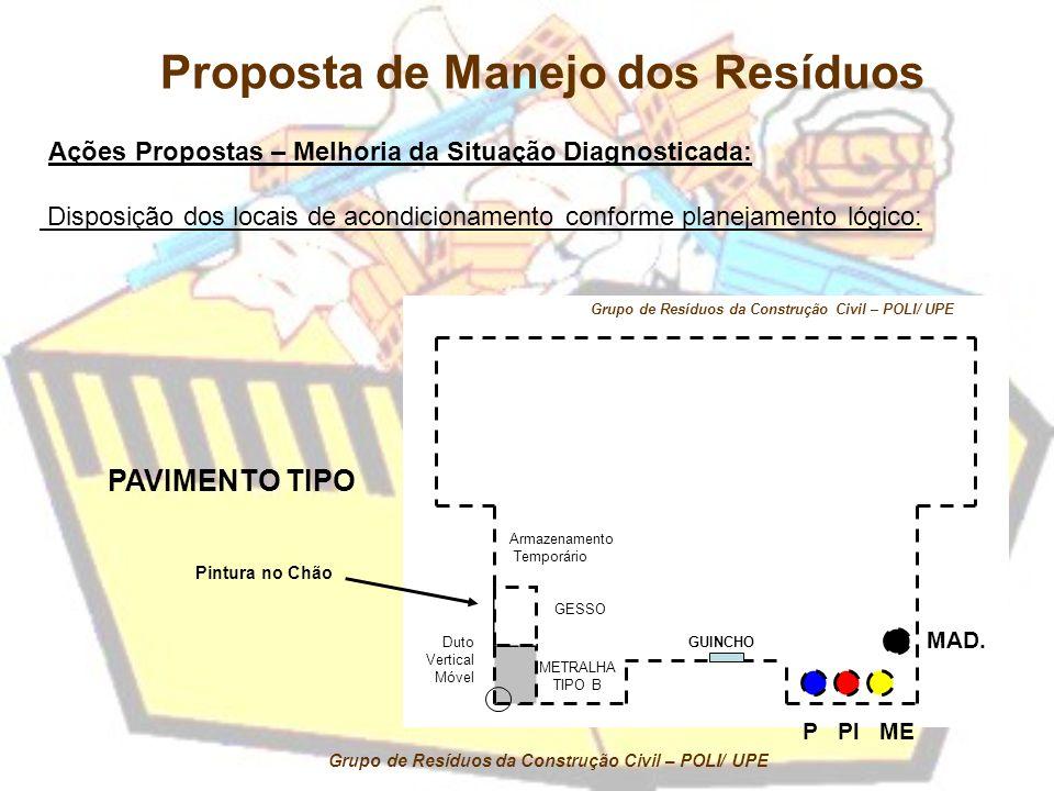 Disposição dos locais de acondicionamento conforme planejamento lógico: Ações Propostas – Melhoria da Situação Diagnosticada: PAVIMENTO TIPO Duto Vert