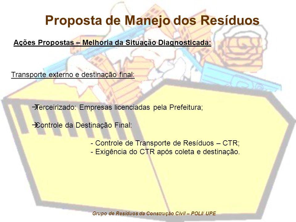 Transporte externo e destinação final: Ações Propostas – Melhoria da Situação Diagnosticada: Terceirizado: Empresas licenciadas pela Prefeitura; Contr