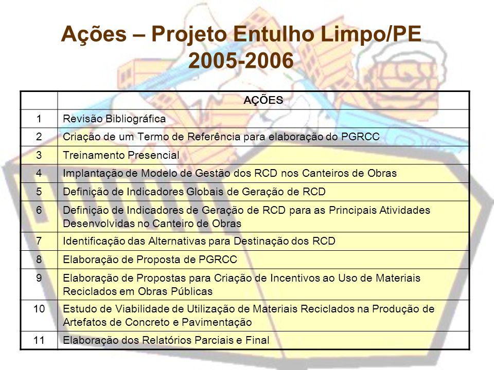 Ações – Projeto Entulho Limpo/PE 2005-2006 AÇÕES 1Revisão Bibliográfica 2Criação de um Termo de Referência para elaboração do PGRCC 3Treinamento Prese
