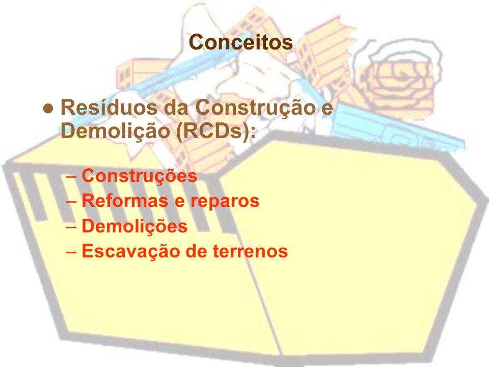Objetivos: –Não geração de resíduos (principal) –Redução da geração de resíduos –Reutilização e reciclagem dos resíduos –Destinação final adequada Resolução CONAMA 307