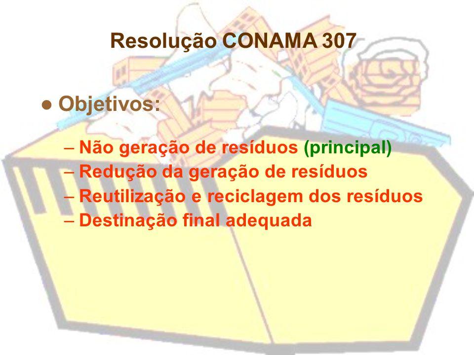 Plano Integrado de Gerenciamento dos RCDs: –Programa Municipal de Gerenciamento de RCDs: municípios –Projeto de Gerenciamento dos RCDs: grandes geradores Resolução CONAMA 307