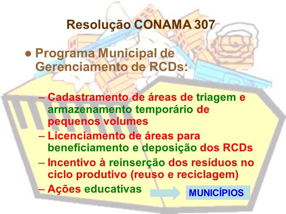 Programa Municipal de Gerenciamento de RCDs: –Cadastramento de áreas de triagem e armazenamento temporário de pequenos volumes –Licenciamento de áreas