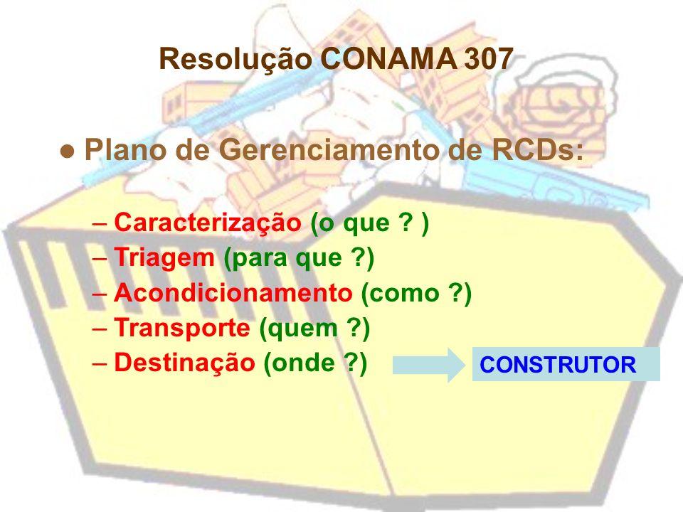 Plano de Gerenciamento de RCDs: –Caracterização (o que ? ) –Triagem (para que ?) –Acondicionamento (como ?) –Transporte (quem ?) –Destinação (onde ?)