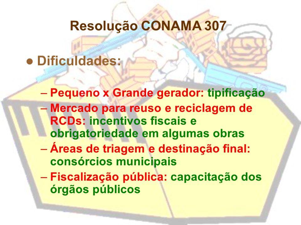 Resolução CONAMA 307 Dificuldades: –Pequeno x Grande gerador: tipificação –Mercado para reuso e reciclagem de RCDs: incentivos fiscais e obrigatorieda