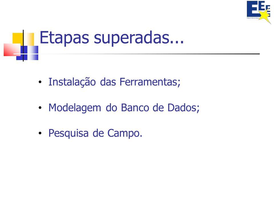 Instalação das Ferramentas; Modelagem do Banco de Dados; Pesquisa de Campo. Etapas superadas...