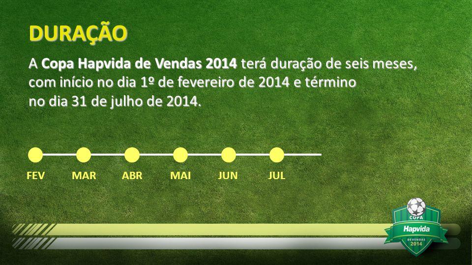 DURAÇÃO A Copa Hapvida de Vendas 2014 terá duração de seis meses, com início no dia 1º de fevereiro de 2014 e término no dia 31 de julho de 2014. FEVM