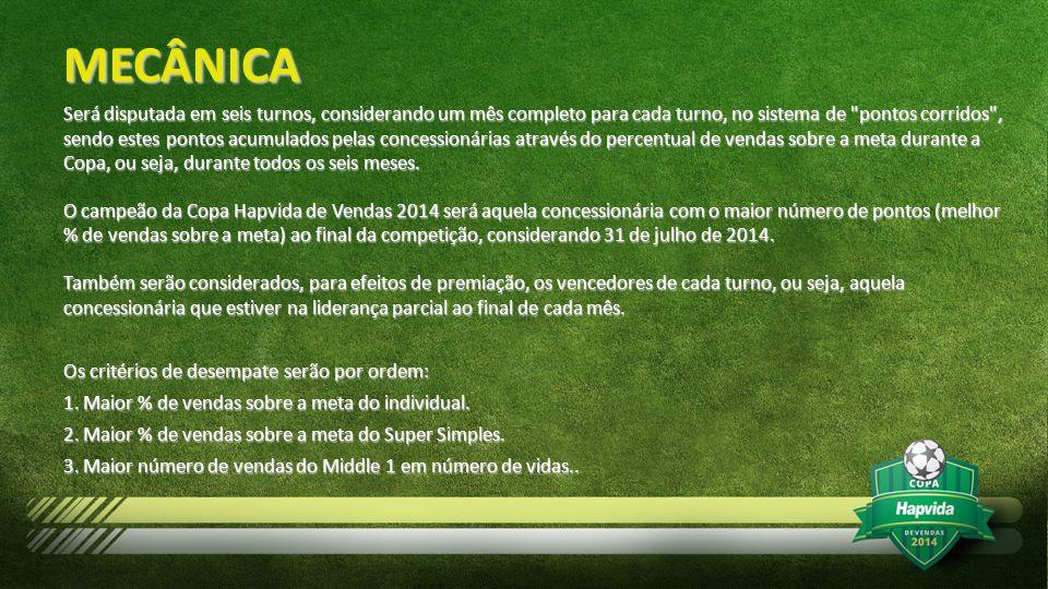 PREMIAÇÃO O campeão da Copa Hapvida de Vendas 2014 ganhará uma festa/convenção a ser combinada com a concessionária e seus vendedores ativos, além de um kit especial de camisas temáticas e o valor de R$ 5.000,00 em prêmios.