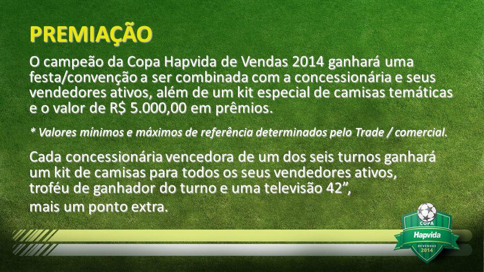 PREMIAÇÃO O campeão da Copa Hapvida de Vendas 2014 ganhará uma festa/convenção a ser combinada com a concessionária e seus vendedores ativos, além de