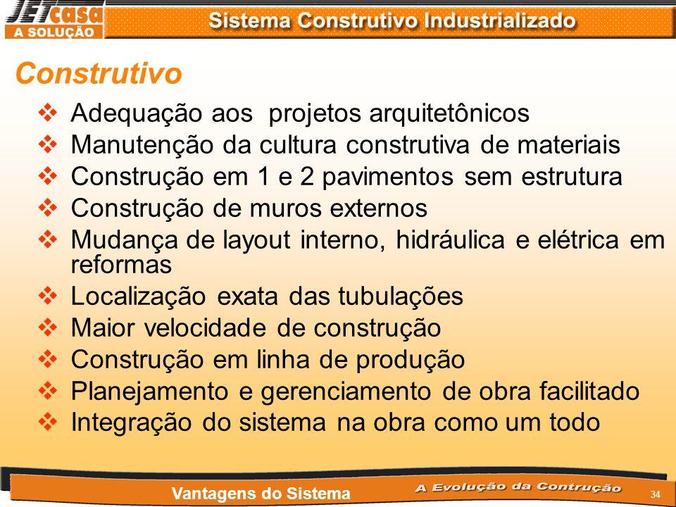 33 Vantagens em relação à: Processo Construtivo Mão de Obra Meio Ambiente Materiais Logistica Garantias e Certificações Custos Qualidade do produto ac