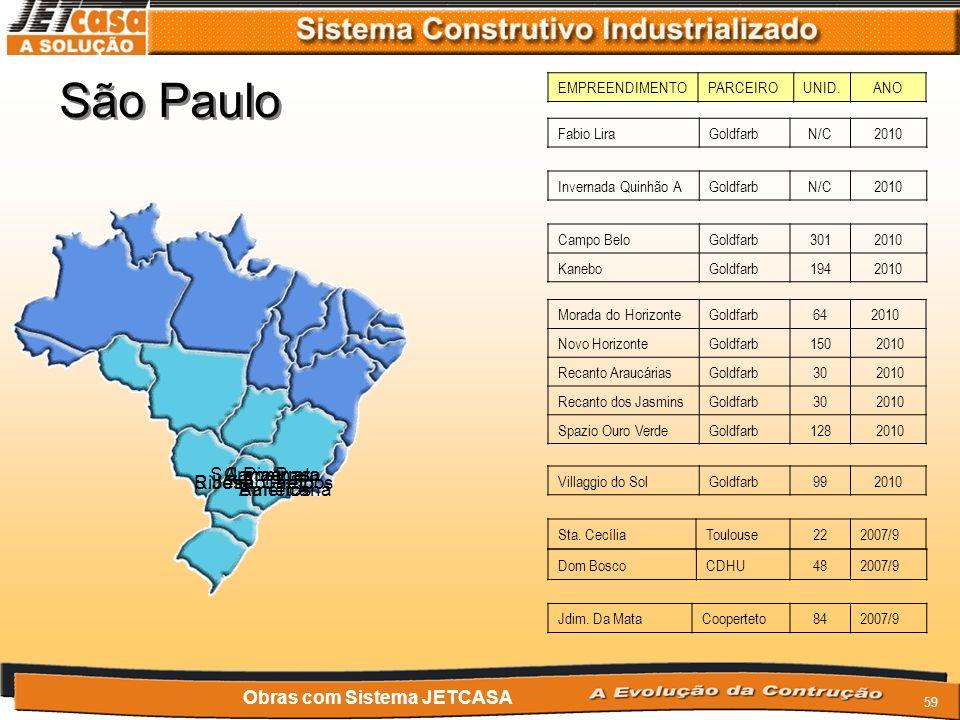 58 Minas Gerais MG EMPREENDIMENTOPARCEIROUNID.ANO ItuiutabaUberlândia Obras com Sistema JETCASA Res. SucupiraPDCA11782009/10 Sta. GertrudesRealiza1000