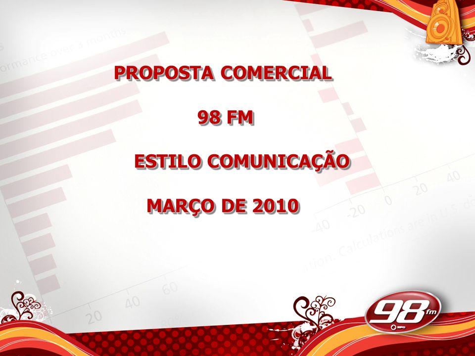 PROPOSTA COMERCIAL 98 FM 98 FM ESTILO COMUNICAÇÃO ESTILO COMUNICAÇÃO MARÇO DE 2010 PROPOSTA COMERCIAL 98 FM 98 FM ESTILO COMUNICAÇÃO ESTILO COMUNICAÇÃO MARÇO DE 2010