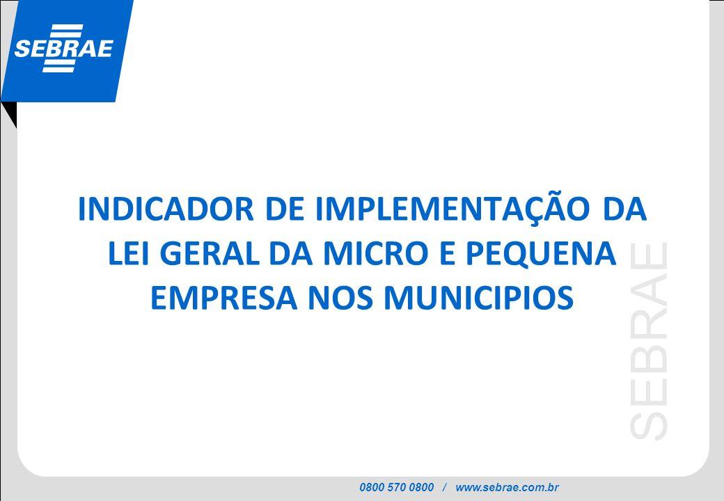 0800 570 0800 / www.sebrae.com.br SEBRAE INDICADOR DE IMPLEMENTAÇÃO DA LEI GERAL DA MICRO E PEQUENA EMPRESA NOS MUNICIPIOS
