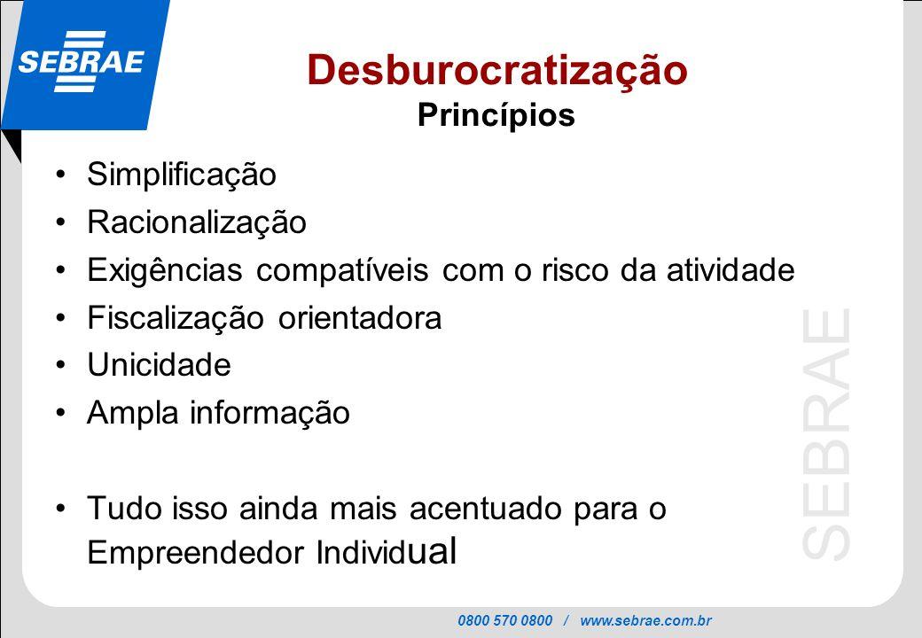 0800 570 0800 / www.sebrae.com.br SEBRAE Simplificação Racionalização Exigências compatíveis com o risco da atividade Fiscalização orientadora Unicida