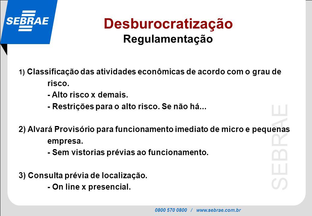 0800 570 0800 / www.sebrae.com.br SEBRAE 1) Classificação das atividades econômicas de acordo com o grau de risco. - Alto risco x demais. - Restrições