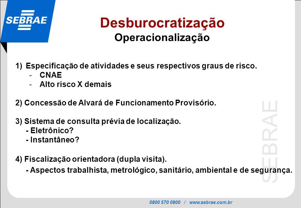 0800 570 0800 / www.sebrae.com.br SEBRAE 1)Especificação de atividades e seus respectivos graus de risco. -CNAE -Alto risco X demais 2) Concessão de A