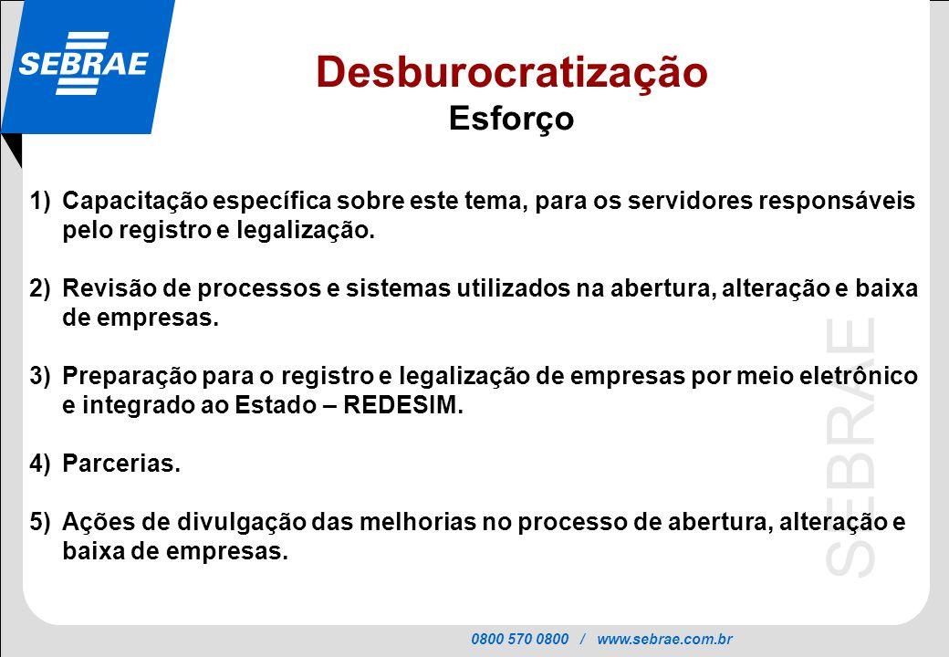 0800 570 0800 / www.sebrae.com.br SEBRAE 1)Capacitação específica sobre este tema, para os servidores responsáveis pelo registro e legalização. 2)Revi