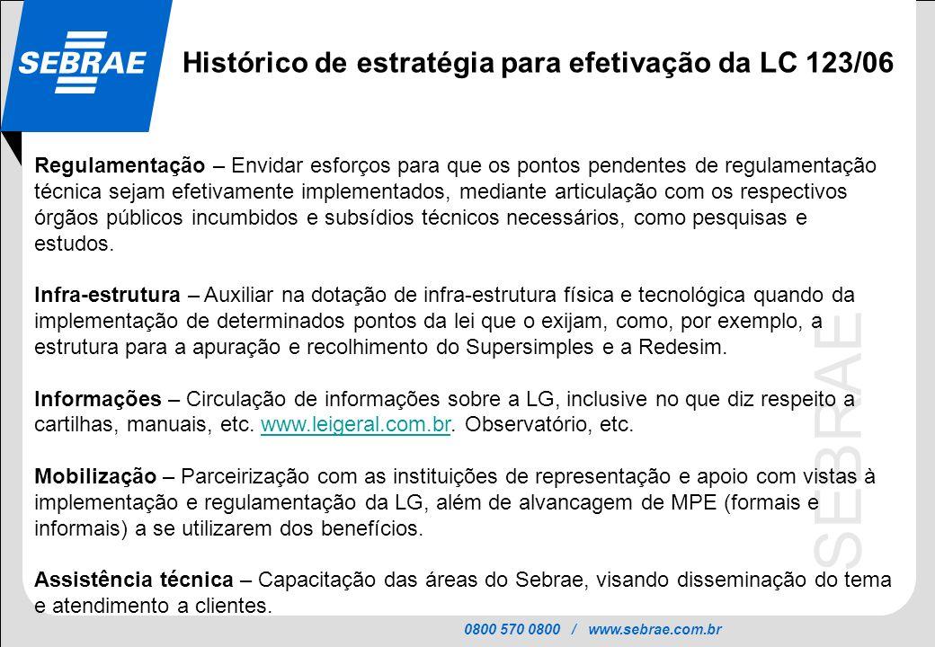 0800 570 0800 / www.sebrae.com.br SEBRAE Regulamentação – Envidar esforços para que os pontos pendentes de regulamentação técnica sejam efetivamente implementados, mediante articulação com os respectivos órgãos públicos incumbidos e subsídios técnicos necessários, como pesquisas e estudos.
