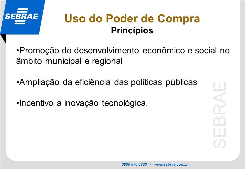 0800 570 0800 / www.sebrae.com.br SEBRAE Uso do Poder de Compra Princípios Promoção do desenvolvimento econômico e social no âmbito municipal e region