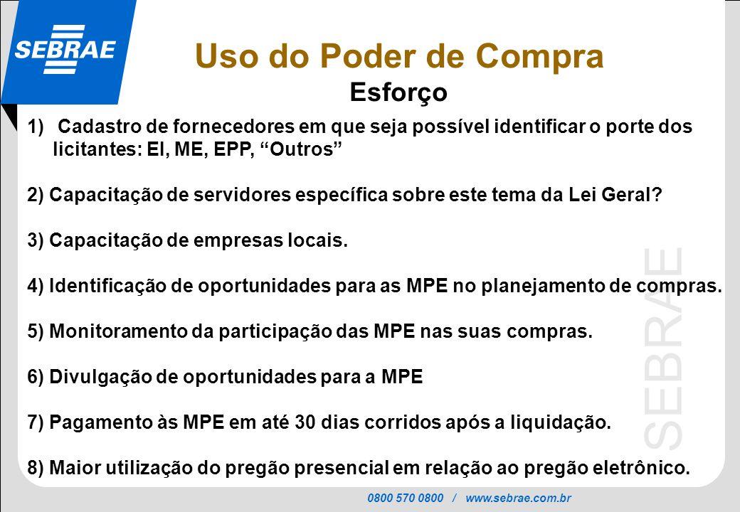 0800 570 0800 / www.sebrae.com.br SEBRAE 1) Cadastro de fornecedores em que seja possível identificar o porte dos licitantes: EI, ME, EPP, Outros 2) Capacitação de servidores específica sobre este tema da Lei Geral.