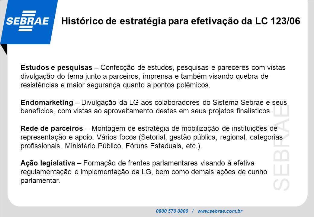 0800 570 0800 / www.sebrae.com.br SEBRAE Empreendedor Individual Regulamentação 1) Dispensa do Habite-se do imóvel registrado.