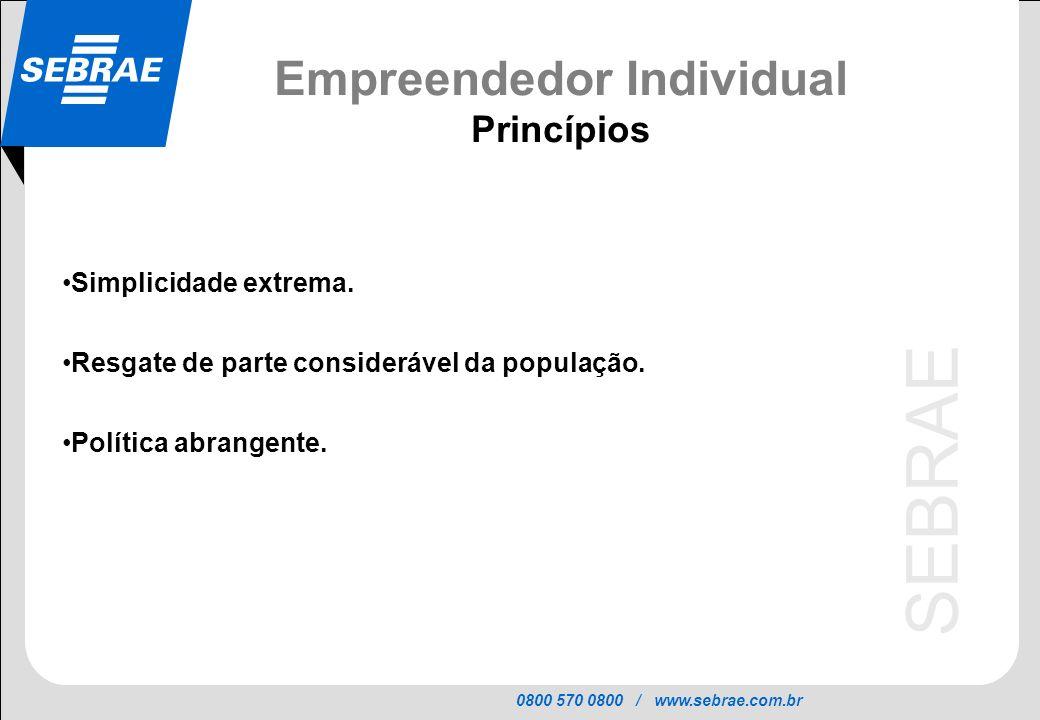 0800 570 0800 / www.sebrae.com.br SEBRAE Empreendedor Individual Princípios Simplicidade extrema. Resgate de parte considerável da população. Política