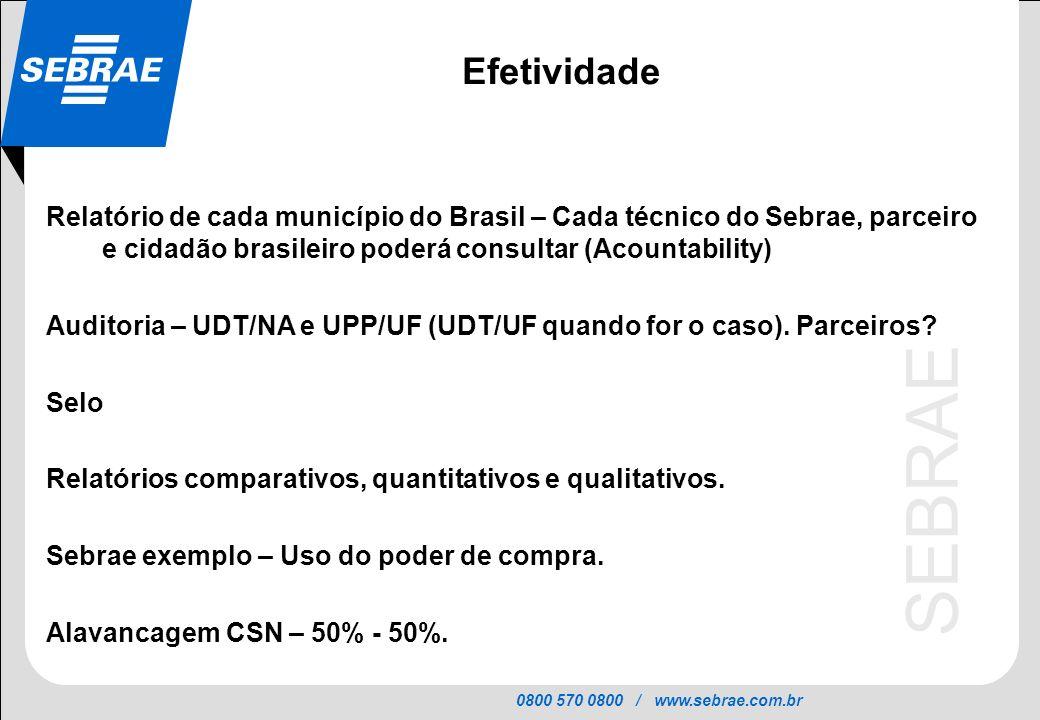 0800 570 0800 / www.sebrae.com.br SEBRAE Efetividade Relatório de cada município do Brasil – Cada técnico do Sebrae, parceiro e cidadão brasileiro pod