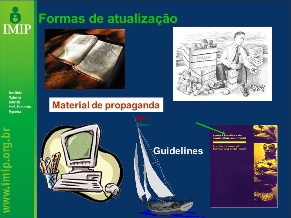 Formas de atualização Guidelines Material de propaganda