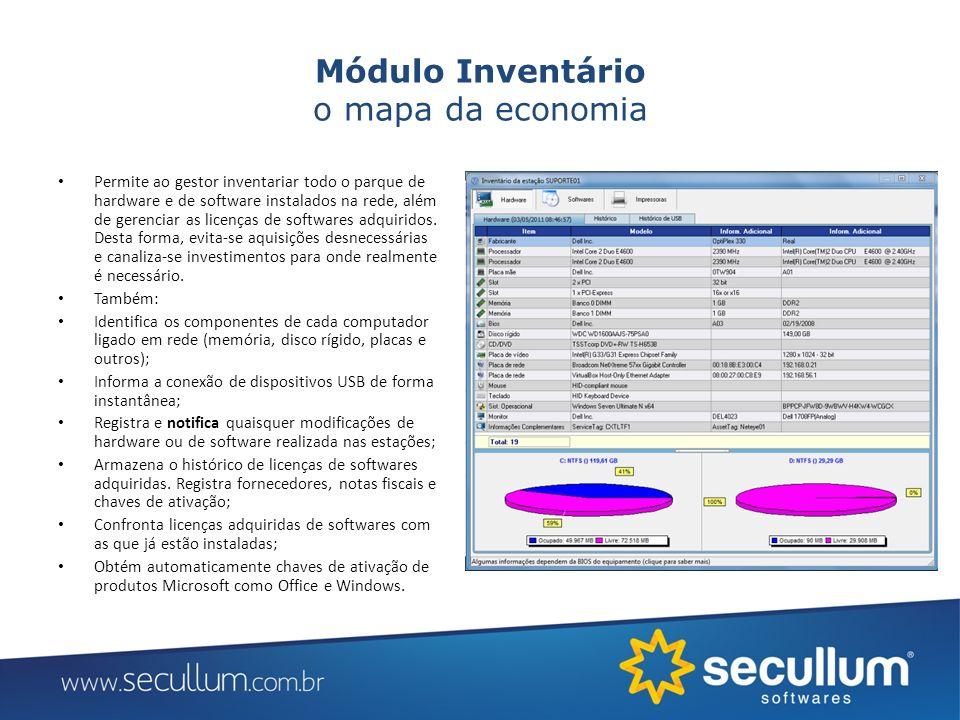 Módulo Inventário o mapa da economia Permite ao gestor inventariar todo o parque de hardware e de software instalados na rede, além de gerenciar as li